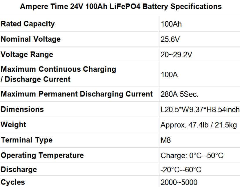 best solar batteries Ampere Time 24V 100Ah LiFePO4 Battery Specifications