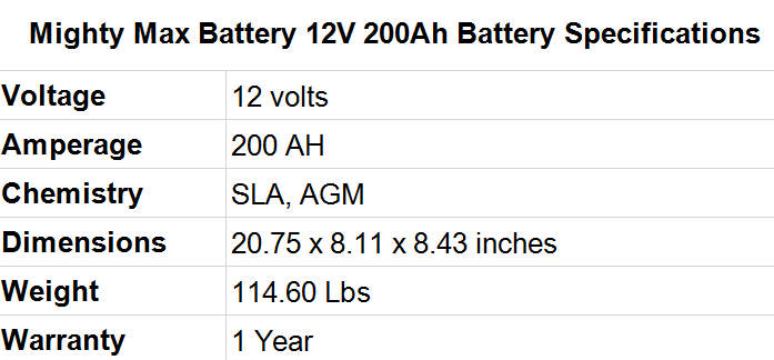 best solar battery Mighty Max Battery 12V 200Ah Battery for Solar Specifications