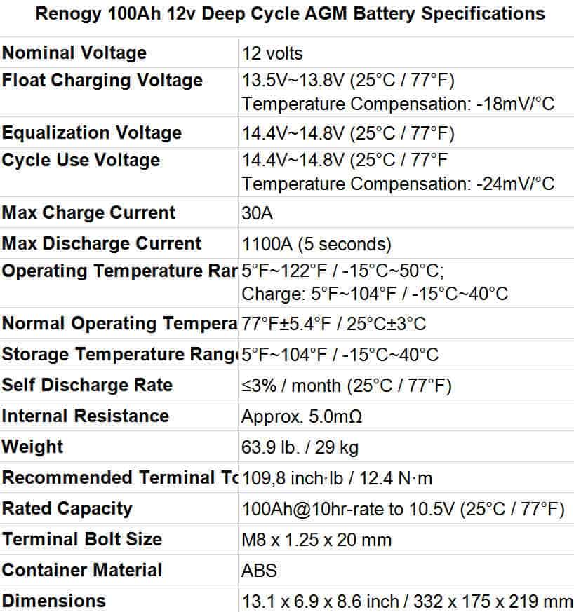best solar battery Renogy 100Ah 12v Deep Cycle AGM Battery Specifications