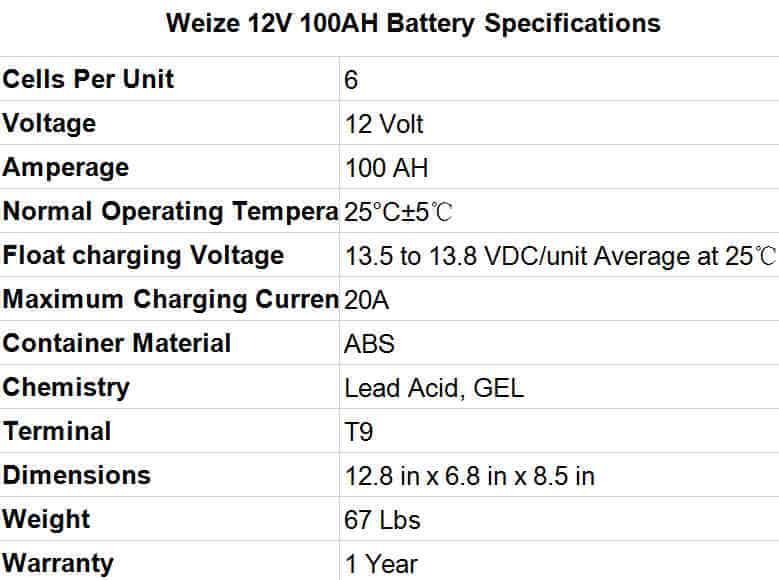 best solar battery Weize 12V 100AH Battery Specifications