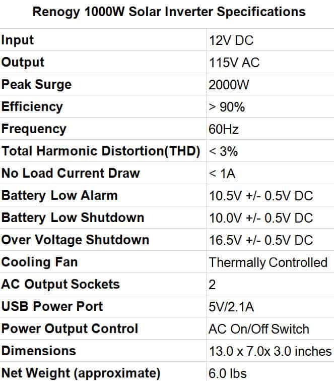 best solar inverter Renogy 1000W Solar Inverter Specifications