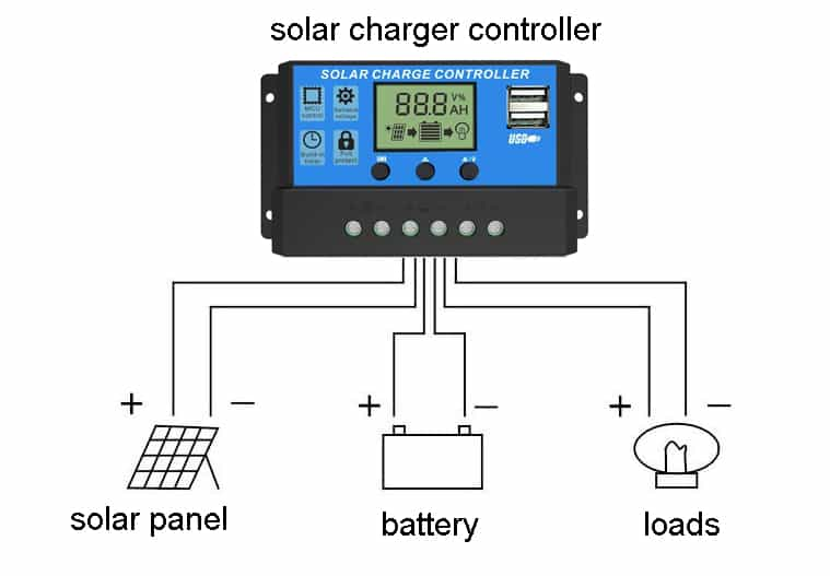 how Solar Charge Controller works