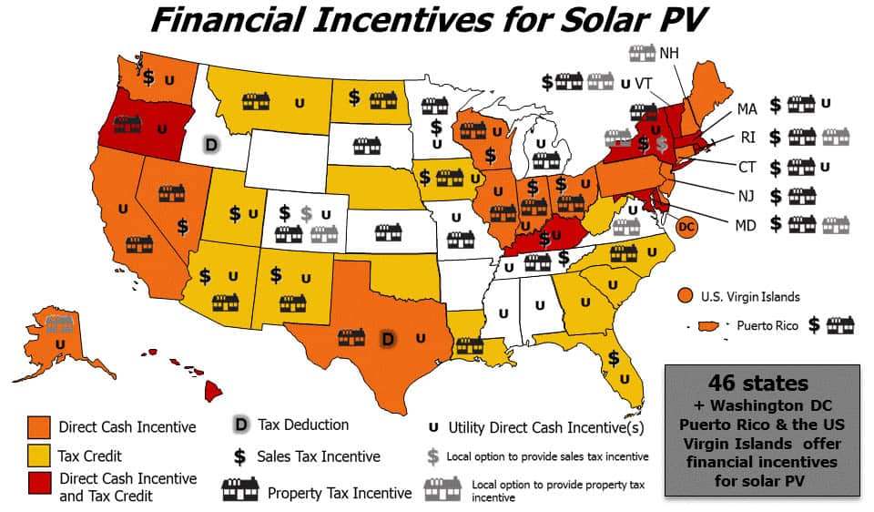 solar panel free