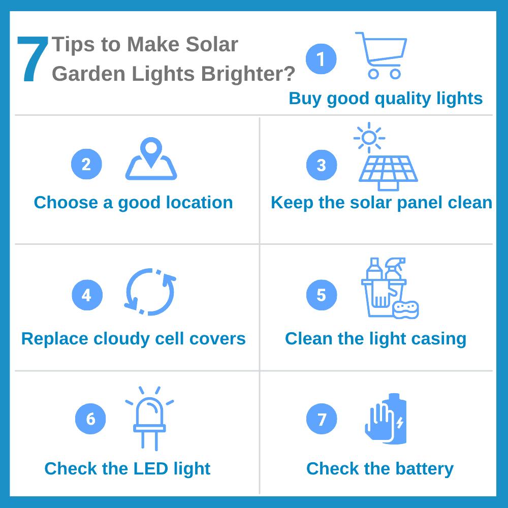 how to Make Solar Garden Lights Brighter-min