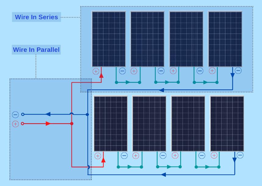 solar panels wiring diagram