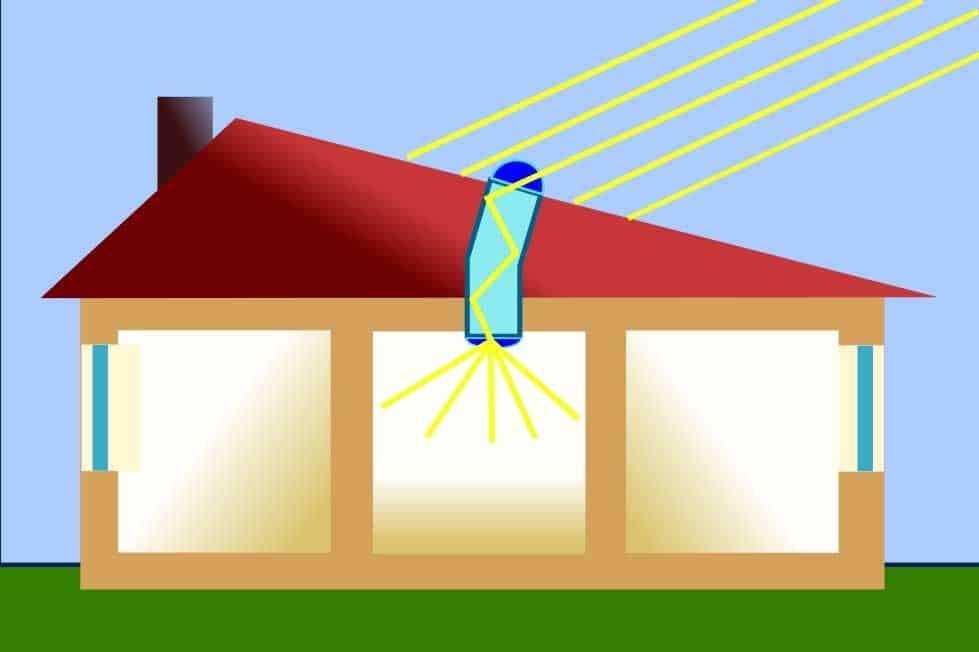 how the solar tube works