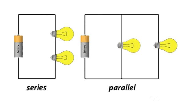 solar panel in series vs parallel