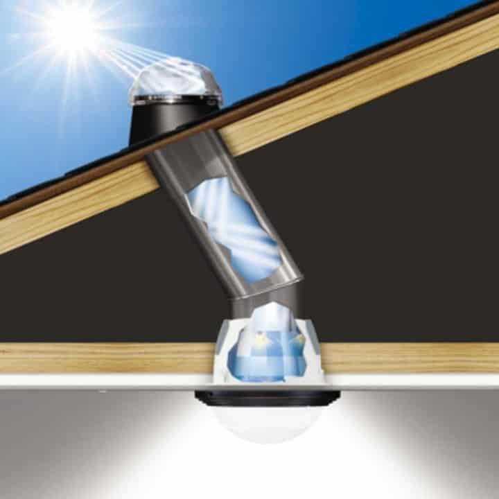 how solar tube lights works