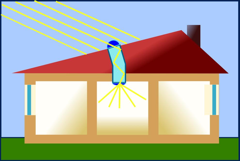tubular skylight cost